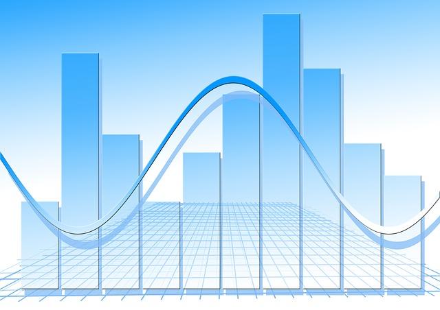 Obtén los rendimientos de inversiones que aún no vencen